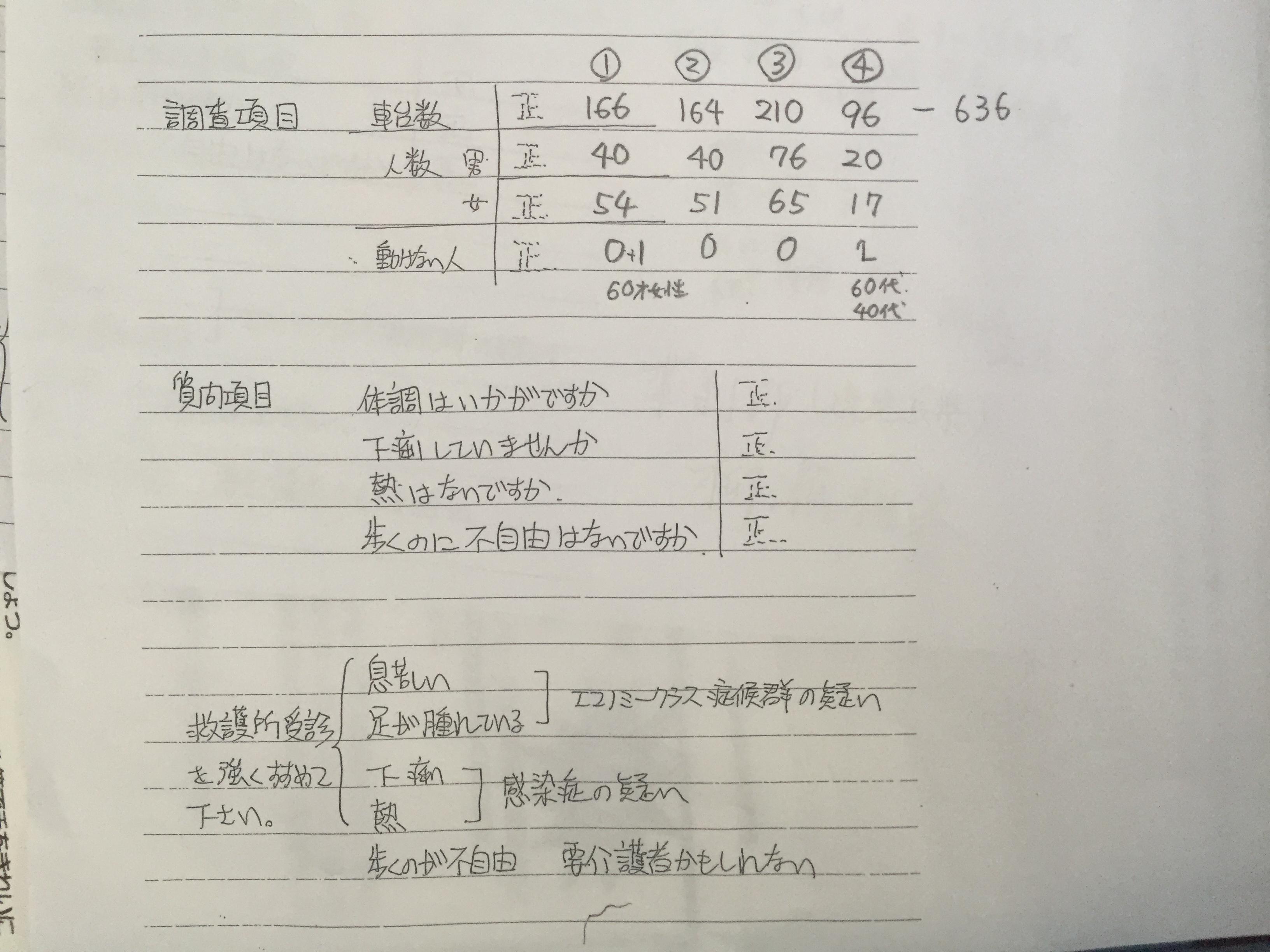 160420熊震エコノミー3.JPG